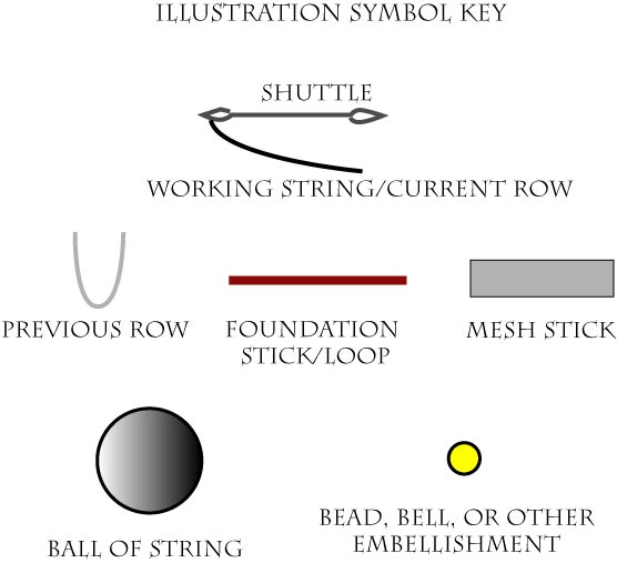 illustration key